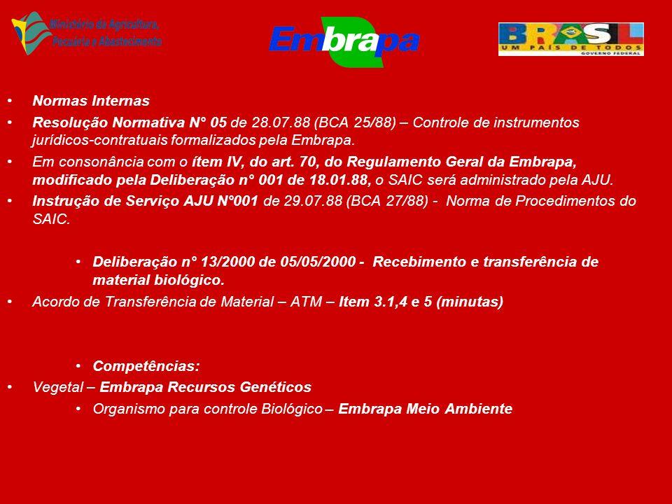 Normas Internas Resolução Normativa N° 05 de 28.07.88 (BCA 25/88) – Controle de instrumentos jurídicos-contratuais formalizados pela Embrapa. Em conso