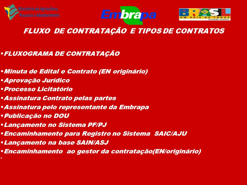 FLUXO DE CONTRATAÇÃO E TIPOS DE CONTRATOS FLUXOGRAMA DE CONTRATAÇÃO Minuta de Edital e Contrato (EN originário) Aprovação Jurídico Processo Licitatóri
