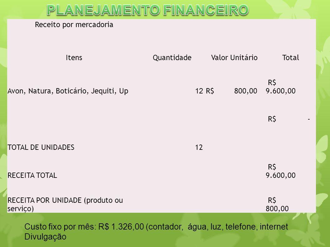 Receito por mercadoria ItensQuantidadeValor UnitárioTotal Avon, Natura, Boticário, Jequiti, Up 12 R$ 800,00 R$ 9.600,00 R$ - TOTAL DE UNIDADES12 RECEI