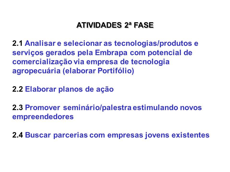 ATIVIDADES 2ª FASE 2.1 Analisar e selecionar as tecnologias/produtos e serviços gerados pela Embrapa com potencial de comercialização via empresa de t