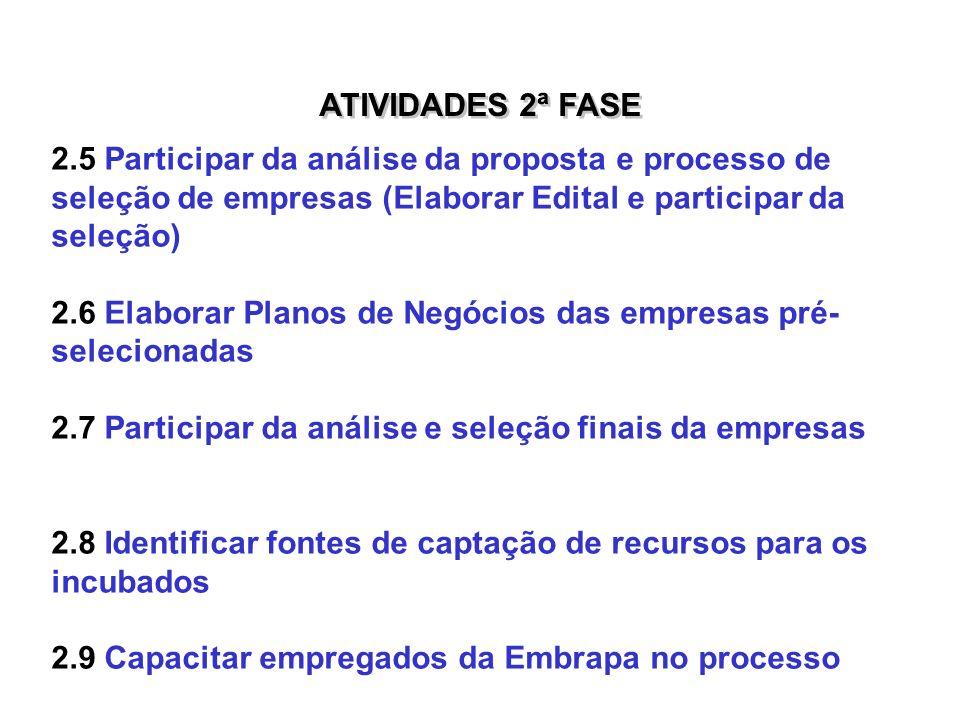 ATIVIDADES 2ª FASE 2.5 Participar da análise da proposta e processo de seleção de empresas (Elaborar Edital e participar da seleção) 2.6 Elaborar Plan