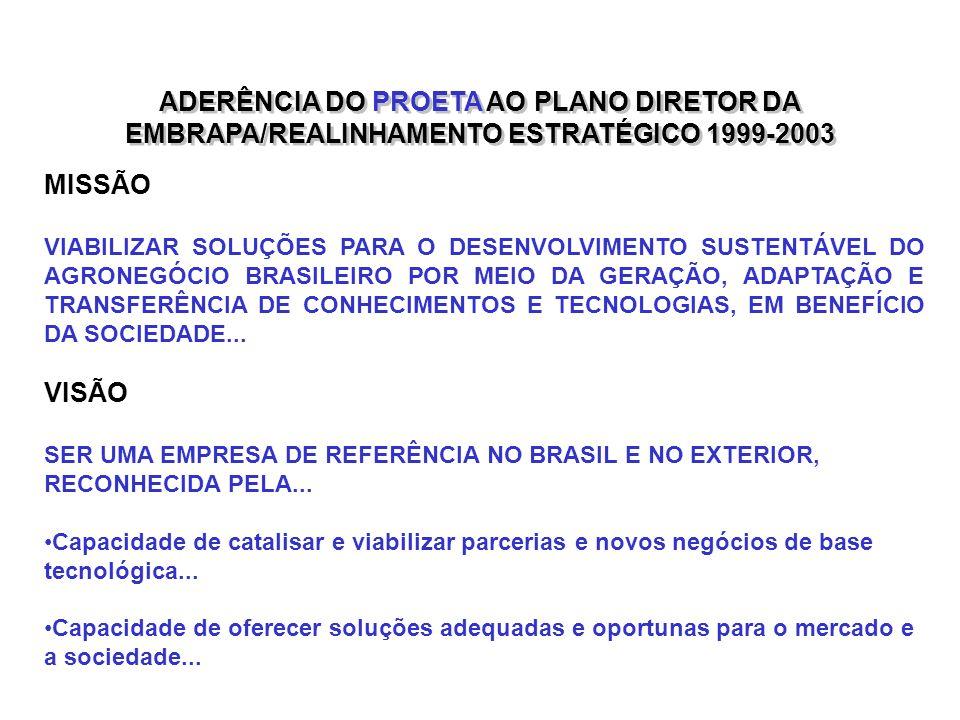 ADERÊNCIA DO PROETA AO PLANO DIRETOR DA EMBRAPA/REALINHAMENTO ESTRATÉGICO 1999-2003 MISSÃO VIABILIZAR SOLUÇÕES PARA O DESENVOLVIMENTO SUSTENTÁVEL DO A