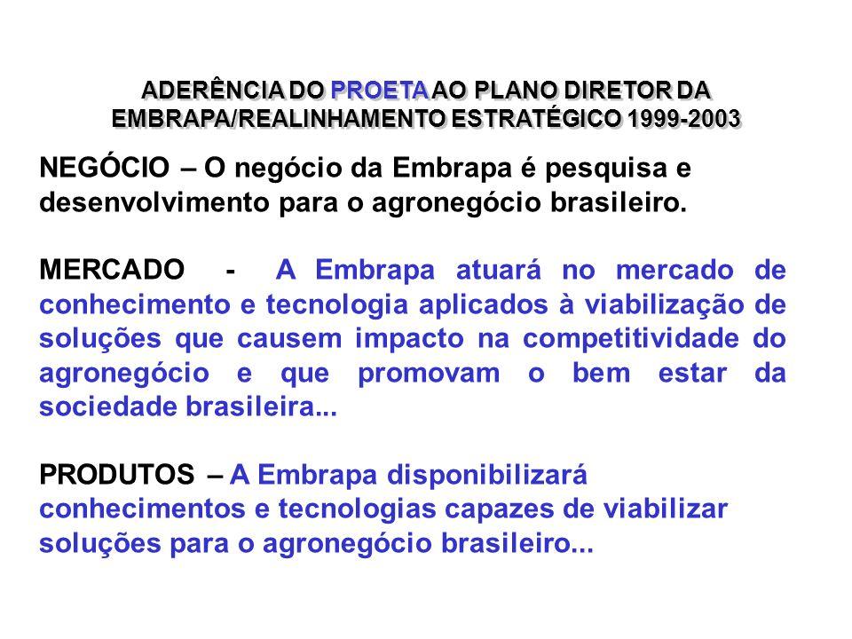ADERÊNCIA DO PROETA AO PLANO DIRETOR DA EMBRAPA/REALINHAMENTO ESTRATÉGICO 1999-2003 NEGÓCIO – O negócio da Embrapa é pesquisa e desenvolvimento para o