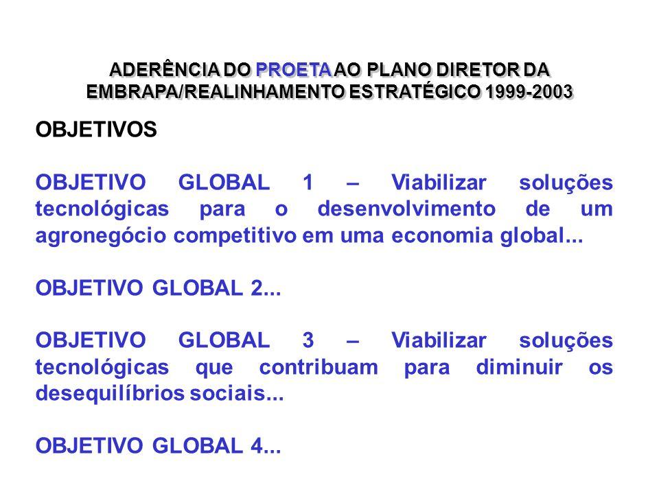 ADERÊNCIA DO PROETA AO PLANO DIRETOR DA EMBRAPA/REALINHAMENTO ESTRATÉGICO 1999-2003 OBJETIVOS OBJETIVO GLOBAL 1 – Viabilizar soluções tecnológicas par