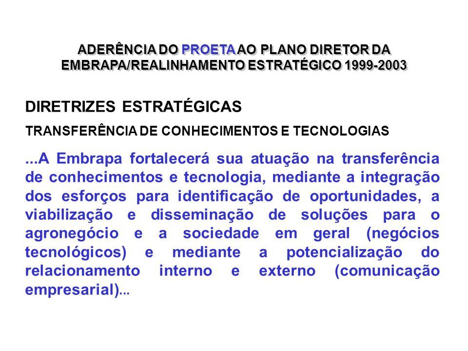 ADERÊNCIA DO PROETA AO PLANO DIRETOR DA EMBRAPA/REALINHAMENTO ESTRATÉGICO 1999-2003 DIRETRIZES ESTRATÉGICAS TRANSFERÊNCIA DE CONHECIMENTOS E TECNOLOGI