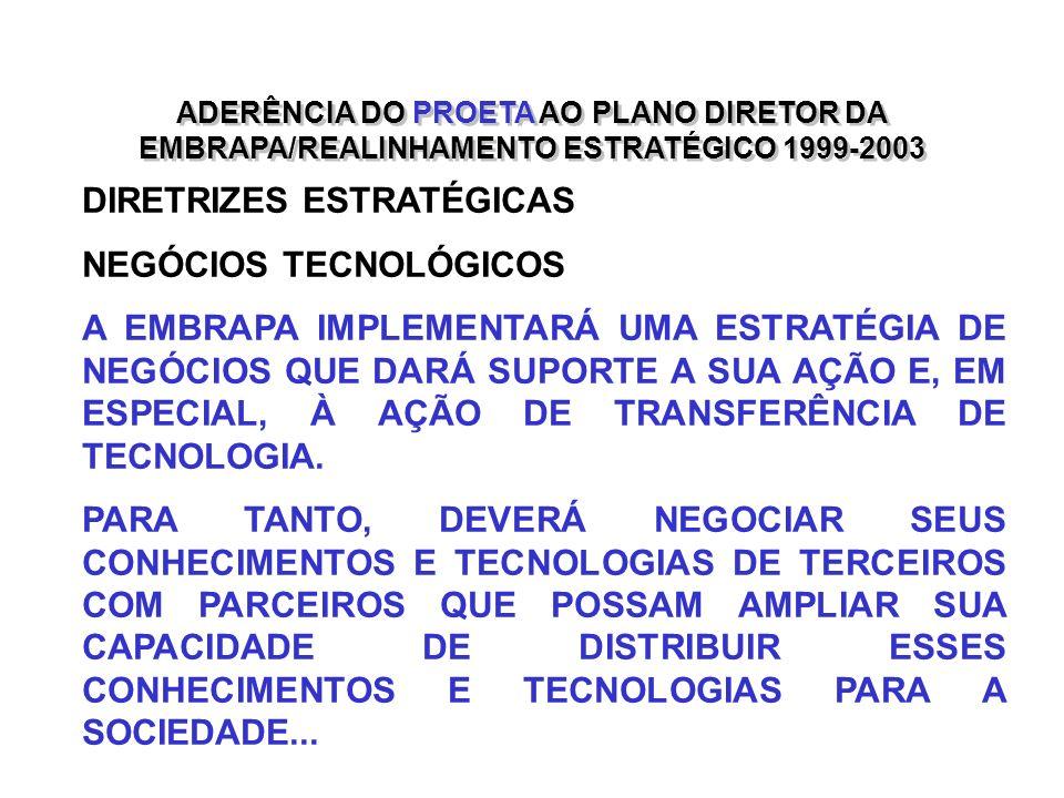 ADERÊNCIA DO PROETA AO PLANO DIRETOR DA EMBRAPA/REALINHAMENTO ESTRATÉGICO 1999-2003 DIRETRIZES ESTRATÉGICAS NEGÓCIOS TECNOLÓGICOS A EMBRAPA IMPLEMENTA
