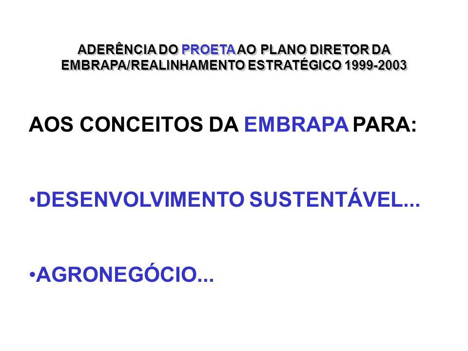 ADERÊNCIA DO PROETA AO PLANO DIRETOR DA EMBRAPA/REALINHAMENTO ESTRATÉGICO 1999-2003 AOS CONCEITOS DA EMBRAPA PARA: DESENVOLVIMENTO SUSTENTÁVEL... AGRO