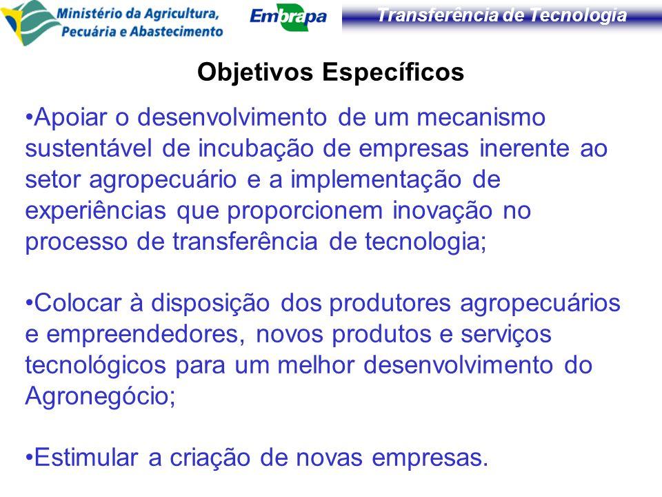 Transferência de Tecnologia Objetivos Específicos Apoiar o desenvolvimento de um mecanismo sustentável de incubação de empresas inerente ao setor agro
