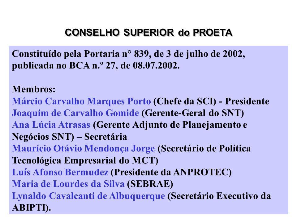 Constituído pela Portaria n° 839, de 3 de julho de 2002, publicada no BCA n.º 27, de 08.07.2002. Membros: Márcio Carvalho Marques Porto (Chefe da SCI)