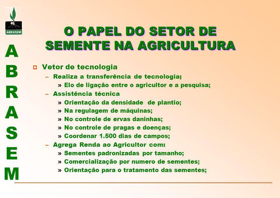 ABRASEMABRASEM O PAPEL DO SETOR DE SEMENTE NA AGRICULTURA p Vetor de tecnologia –Realiza a transferência de tecnologia; »Elo de ligação entre o agricu