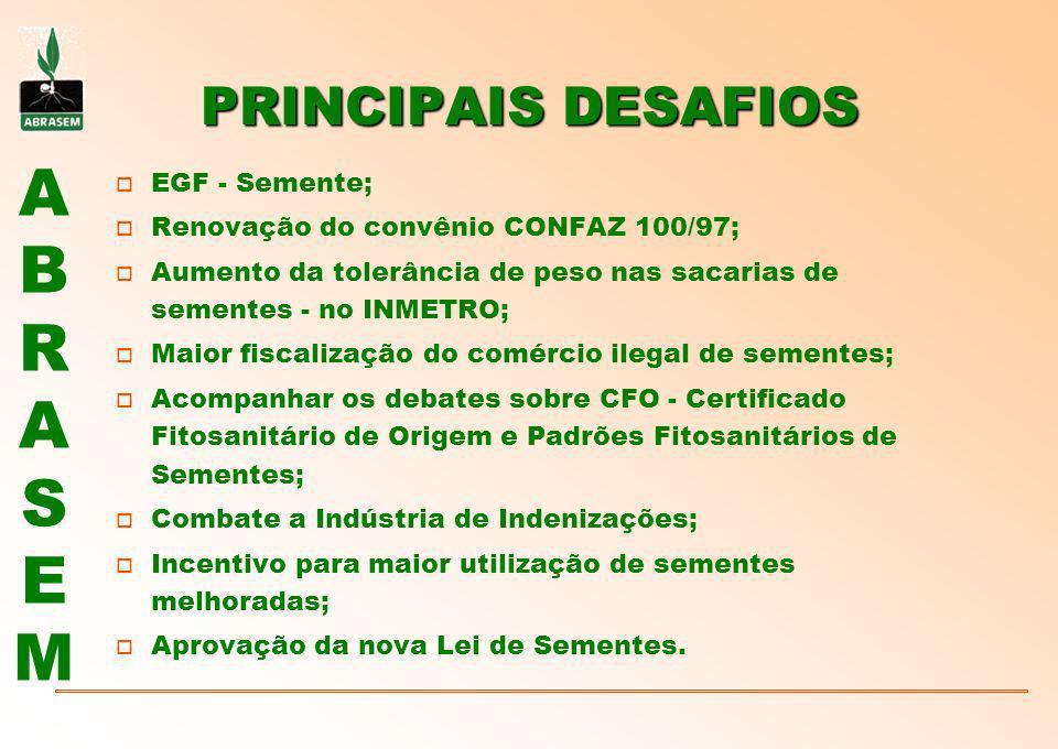 ABRASEMABRASEM PRINCIPAIS DESAFIOS o EGF - Semente; o Renovação do convênio CONFAZ 100/97; o Aumento da tolerância de peso nas sacarias de sementes -