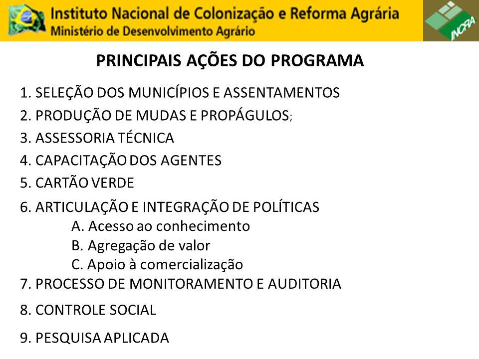 1. SELEÇÃO DOS MUNICÍPIOS E ASSENTAMENTOS PRINCIPAIS AÇÕES DO PROGRAMA 4.