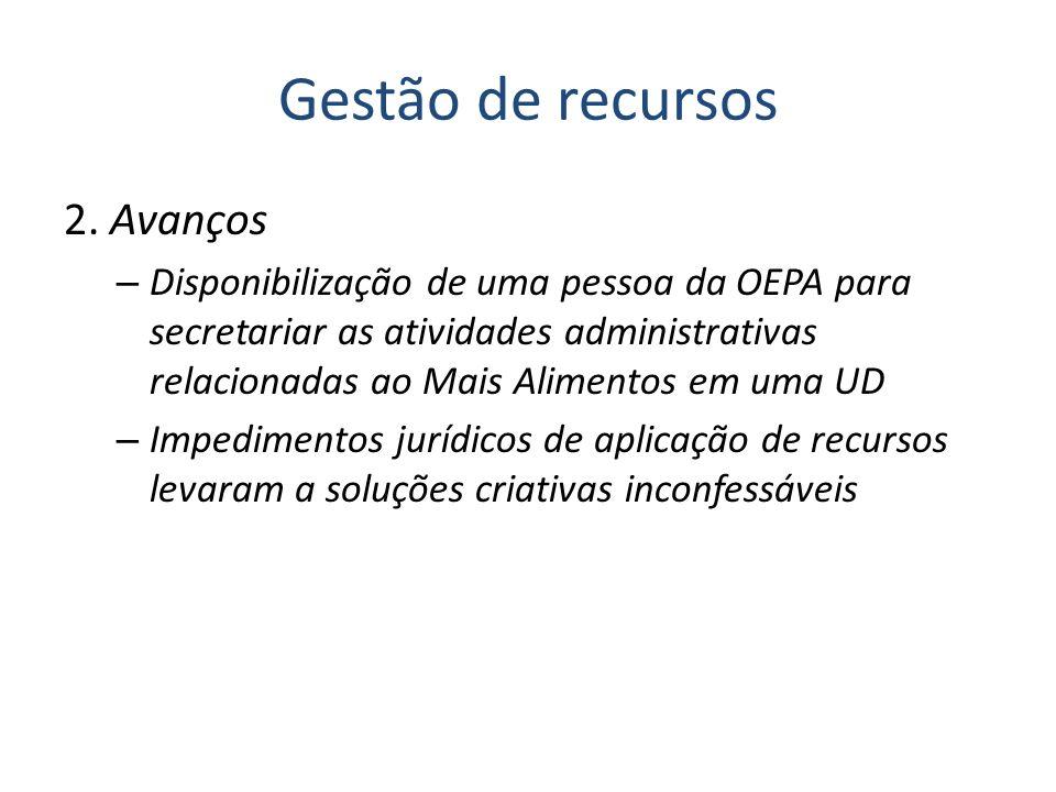 Gestão de recursos 2. Avanços – Disponibilização de uma pessoa da OEPA para secretariar as atividades administrativas relacionadas ao Mais Alimentos e