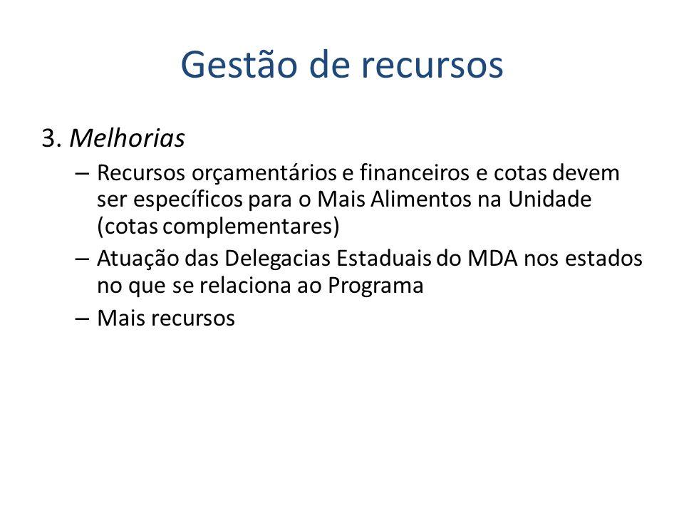 Gestão de recursos 3. Melhorias – Recursos orçamentários e financeiros e cotas devem ser específicos para o Mais Alimentos na Unidade (cotas complemen