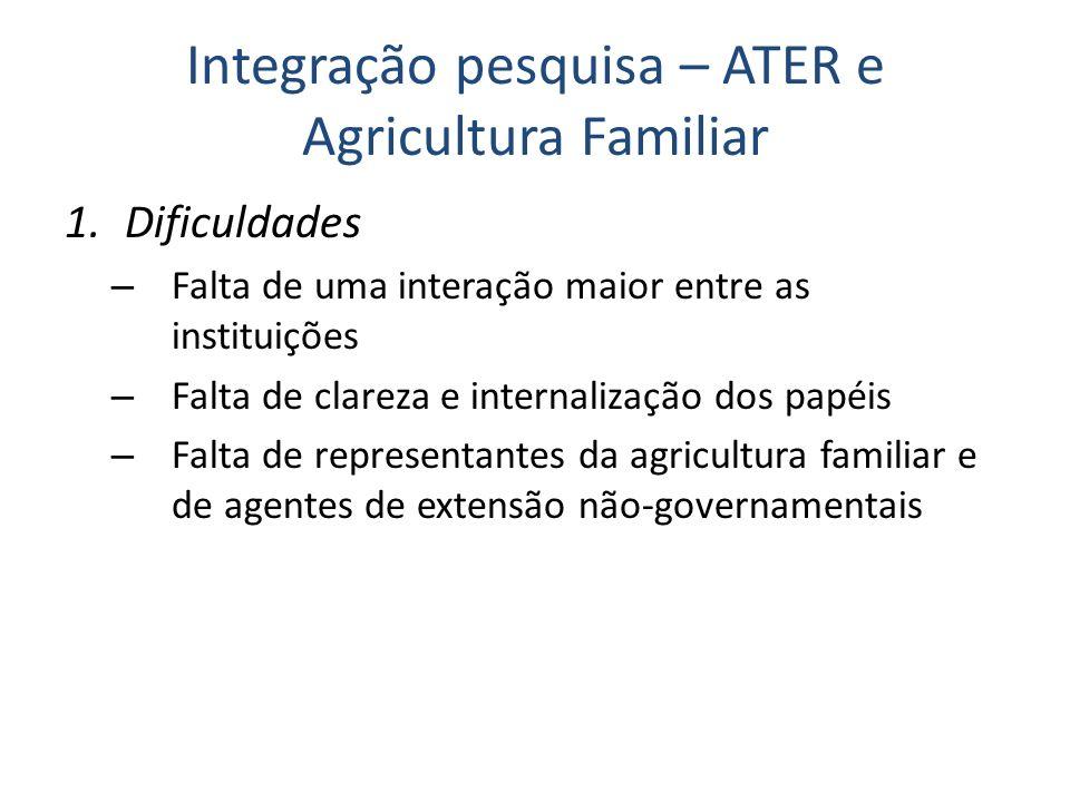Integração pesquisa – ATER e Agricultura Familiar 1.Dificuldades – Falta de uma interação maior entre as instituições – Falta de clareza e internaliza