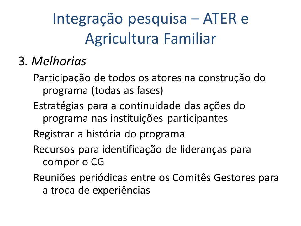 Integração pesquisa – ATER e Agricultura Familiar 3. Melhorias Participação de todos os atores na construção do programa (todas as fases) Estratégias