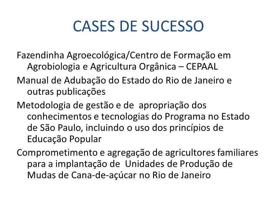 CASES DE SUCESSO Fazendinha Agroecológica/Centro de Formação em Agrobiologia e Agricultura Orgânica – CEPAAL Manual de Adubação do Estado do Rio de Ja