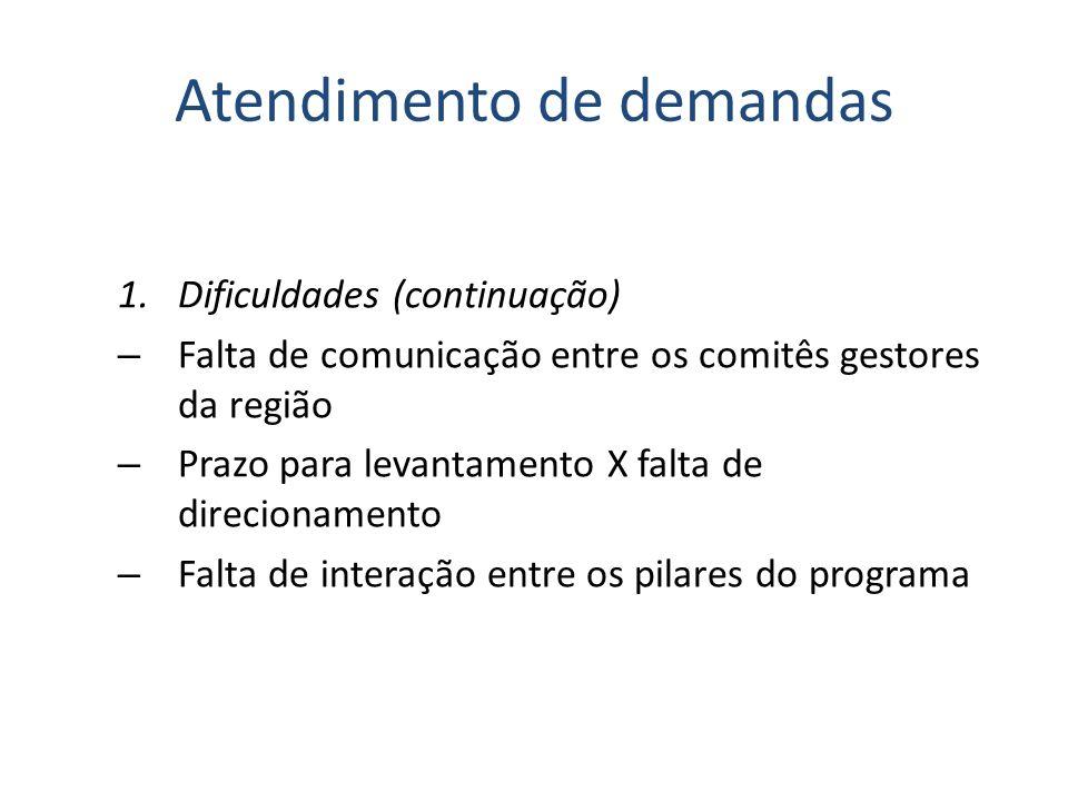 Atendimento de demandas 1.Dificuldades (continuação) – Falta de comunicação entre os comitês gestores da região – Prazo para levantamento X falta de d