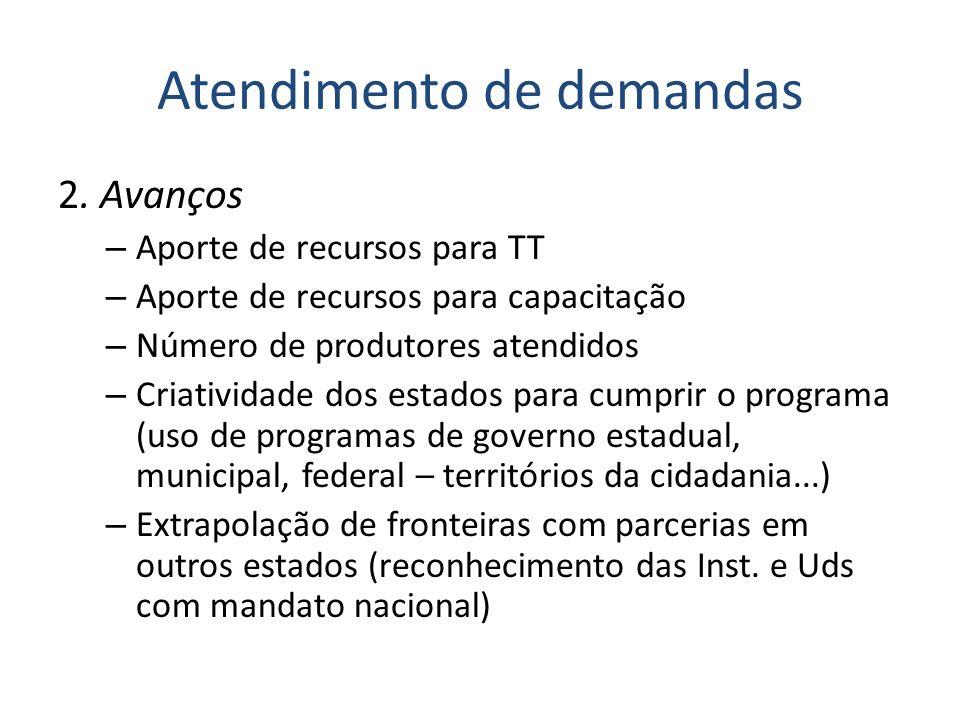 Atendimento de demandas 2. Avanços – Aporte de recursos para TT – Aporte de recursos para capacitação – Número de produtores atendidos – Criatividade