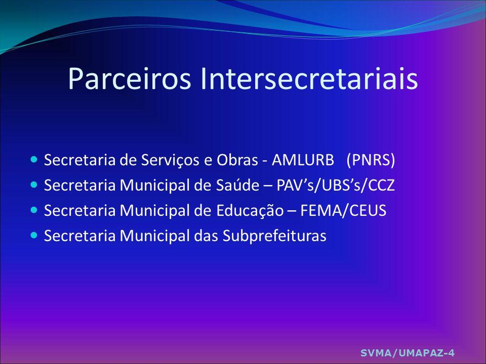 Parceiros Intersecretariais Secretaria de Serviços e Obras - AMLURB (PNRS) Secretaria Municipal de Saúde – PAVs/UBSs/CCZ Secretaria Municipal de Educa
