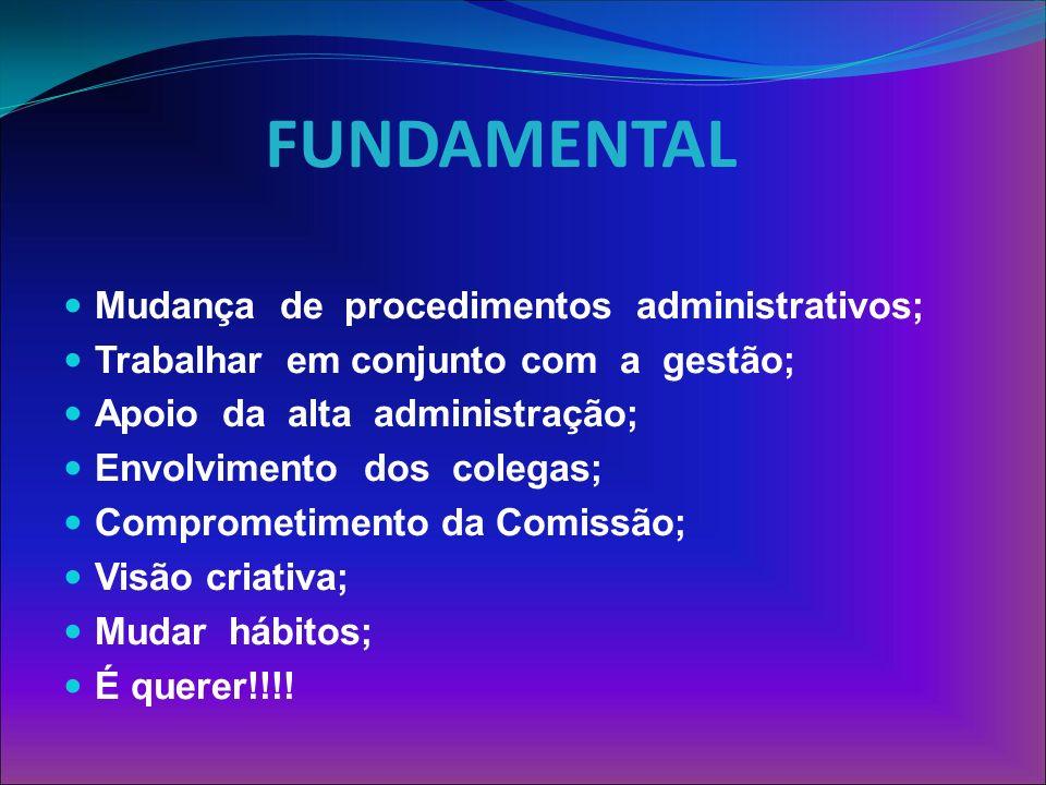 FUNDAMENTAL Mudança de procedimentos administrativos; Trabalhar em conjunto com a gestão; Apoio da alta administração; Envolvimento dos colegas; Compr