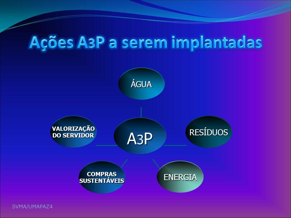 VALORIZAÇÃO DO SERVIDOR RESÍDUOS ENERGIA ÁGUA A3PA3PA3PA3P COMPRAS SUSTENTÁVEIS SVMA/UMAPAZ4