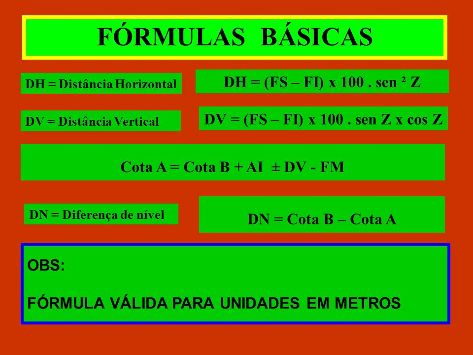 DH = (FS – FI) x 100. sen ² Z DV = (FS – FI) x 100.