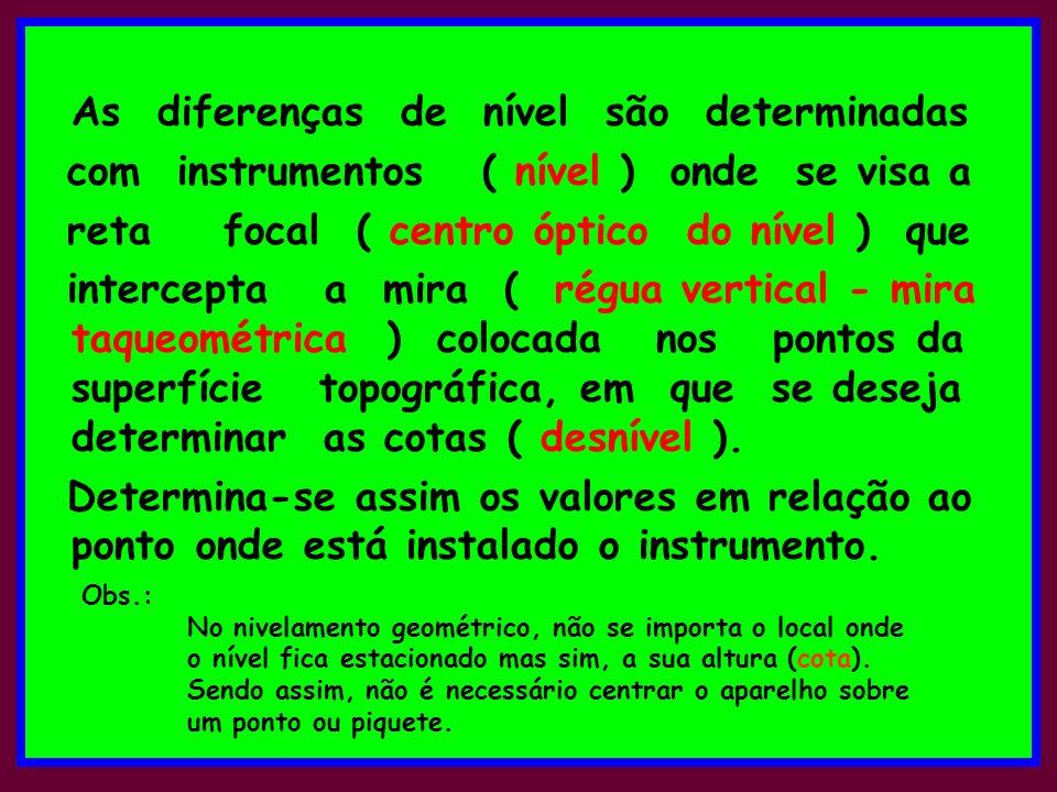As diferenças de nível são determinadas com instrumentos ( nível ) onde se visa a reta focal ( centro óptico do nível ) que intercepta a mira ( régua vertical - mira taqueométrica ) colocada nos pontos da superfície topográfica, em que se deseja determinar as cotas ( desnível ).