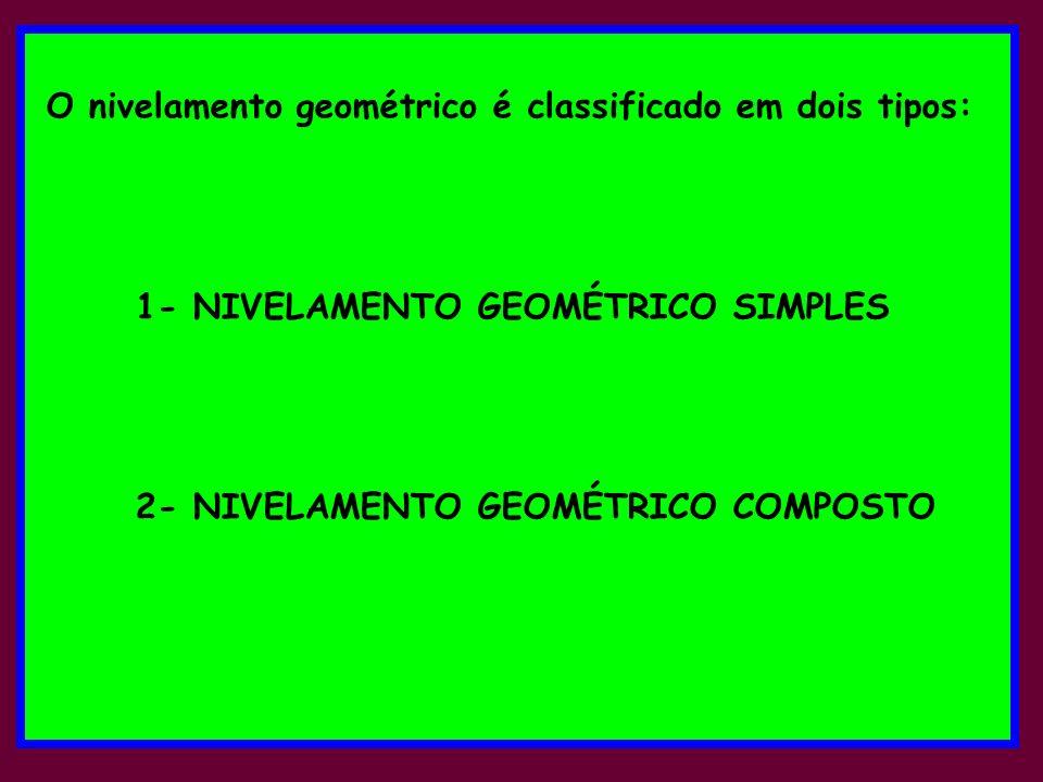 O nivelamento geométrico é classificado em dois tipos: 1- NIVELAMENTO GEOMÉTRICO SIMPLES 2- NIVELAMENTO GEOMÉTRICO COMPOSTO