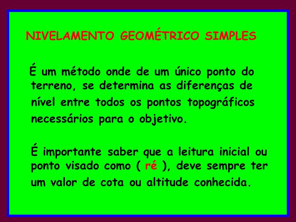 NIVELAMENTO GEOMÉTRICO SIMPLES É um método onde de um único ponto do terreno, se determina as diferenças de nível entre todos os pontos topográficos necessários para o objetivo.