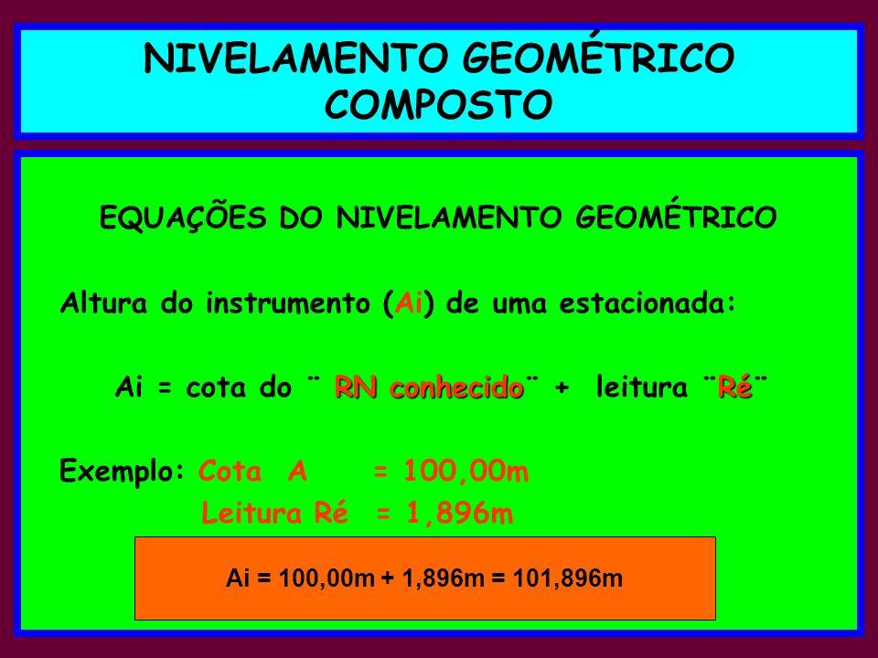 NIVELAMENTO GEOMÉTRICO COMPOSTO EQUAÇÕES DO NIVELAMENTO GEOMÉTRICO Altura do instrumento (Ai) de uma estacionada: RN conhecidoRé Ai = cota do ¨ RN conhecido¨ + leitura ¨Ré¨ Exemplo: Cota A = 100,00m Leitura Ré = 1,896m Ai = 100,00m + 1,896m = 101,896m