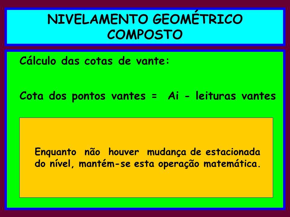 NIVELAMENTO GEOMÉTRICO COMPOSTO Cálculo das cotas de vante: Cota dos pontos vantes = Ai - leituras vantes Enquanto não houver mudança de estacionada do nível, mantém-se esta operação matemática.