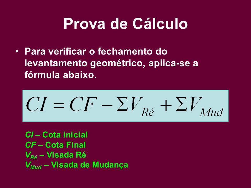 Prova de Cálculo Para verificar o fechamento do levantamento geométrico, aplica-se a fórmula abaixo.