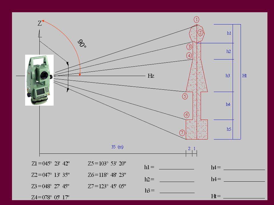 Nivelamento Taqueométrico Teodolito Luneta FS FM FI Zenital Mira taqueométrica 0.5cm 1200cm 5cm 1200cm 1285cm