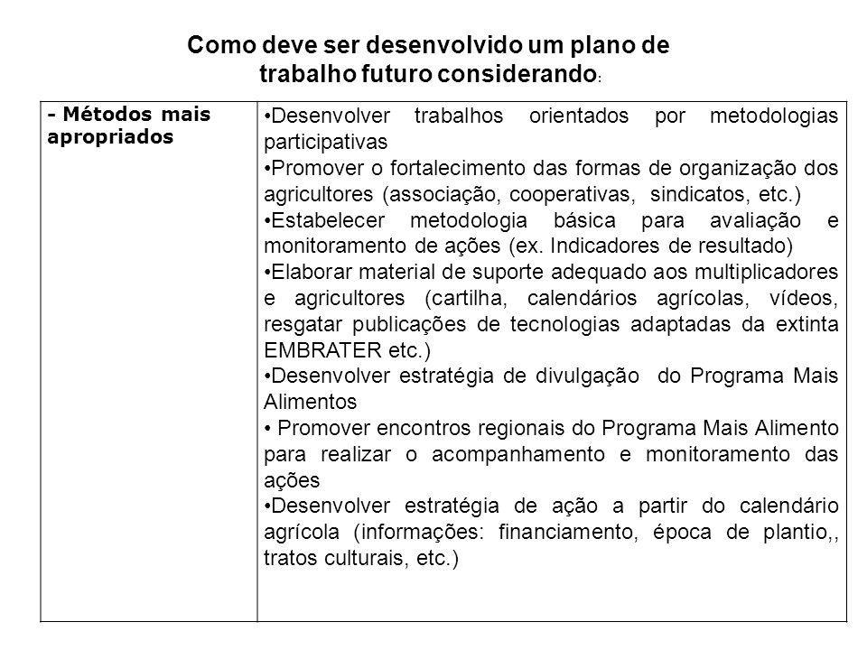- Métodos mais apropriados Desenvolver trabalhos orientados por metodologias participativas Promover o fortalecimento das formas de organização dos agricultores (associação, cooperativas, sindicatos, etc.) Estabelecer metodologia básica para avaliação e monitoramento de ações (ex.