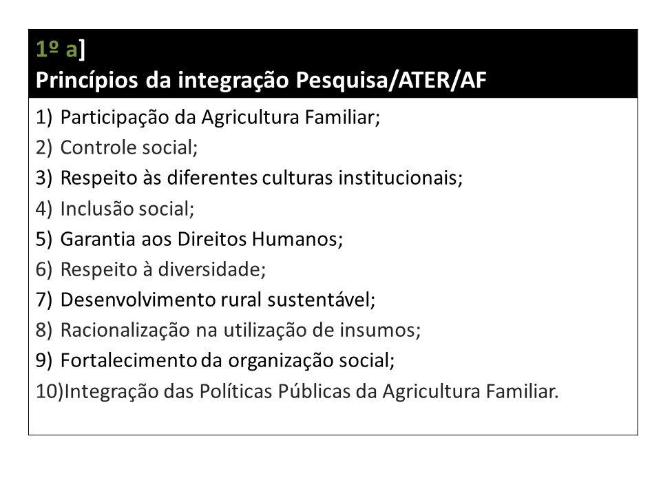 1º a] Princípios da integração Pesquisa/ATER/AF 1)Participação da Agricultura Familiar; 2)Controle social; 3)Respeito às diferentes culturas institucionais; 4)Inclusão social; 5)Garantia aos Direitos Humanos; 6)Respeito à diversidade; 7)Desenvolvimento rural sustentável; 8)Racionalização na utilização de insumos; 9)Fortalecimento da organização social; 10)Integração das Políticas Públicas da Agricultura Familiar.