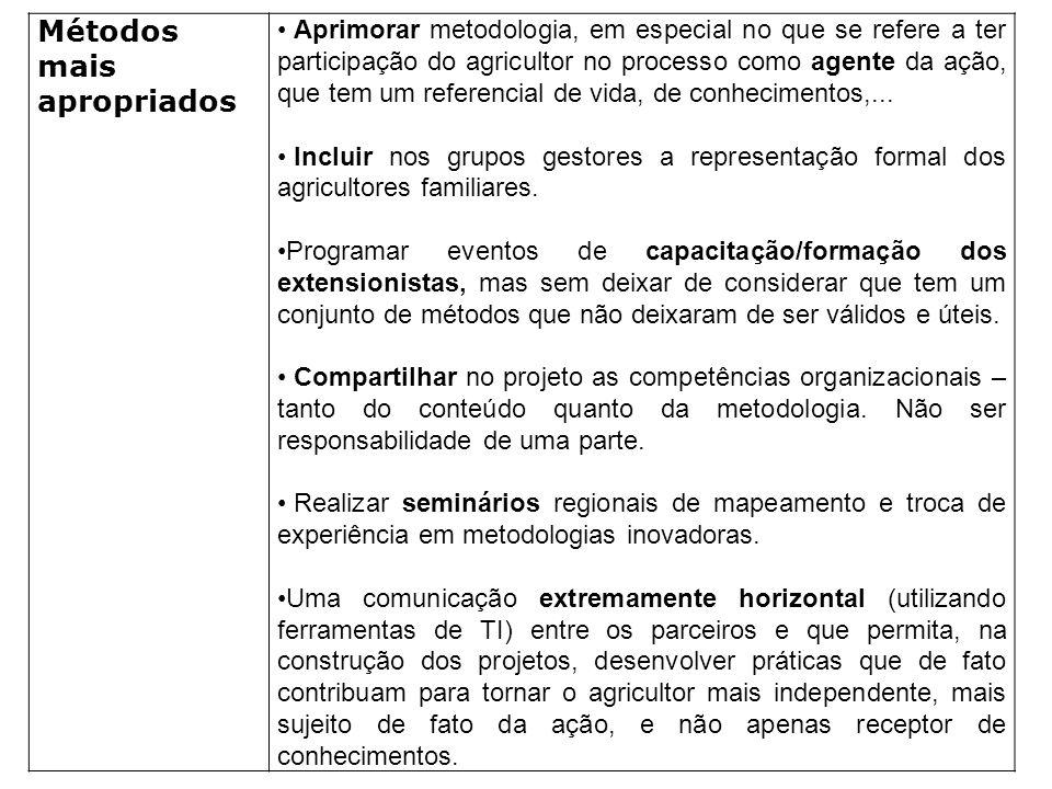 Métodos mais apropriados Aprimorar metodologia, em especial no que se refere a ter participação do agricultor no processo como agente da ação, que tem um referencial de vida, de conhecimentos,...