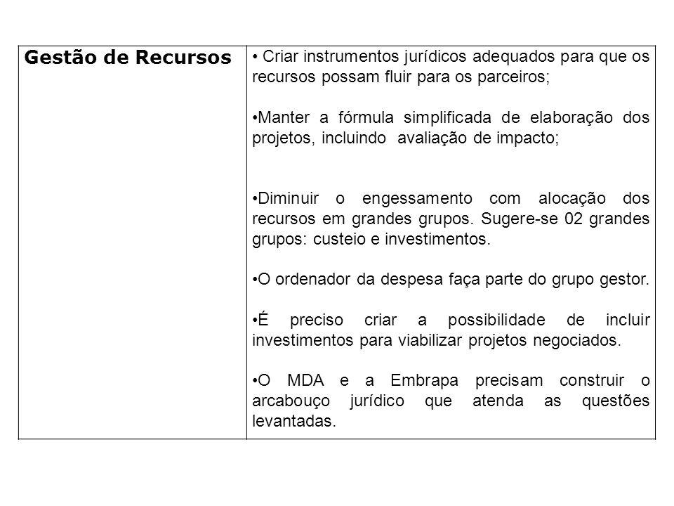 Gestão de Recursos Criar instrumentos jurídicos adequados para que os recursos possam fluir para os parceiros; Manter a fórmula simplificada de elaboração dos projetos, incluindo avaliação de impacto; Diminuir o engessamento com alocação dos recursos em grandes grupos.