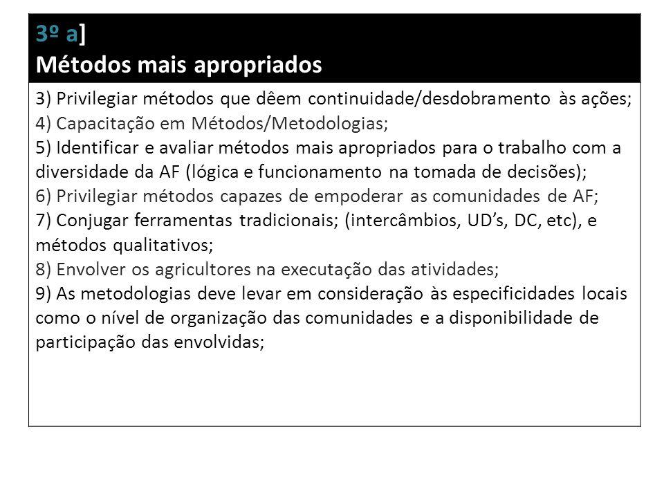 3º a] Métodos mais apropriados 3) Privilegiar métodos que dêem continuidade/desdobramento às ações; 4) Capacitação em Métodos/Metodologias; 5) Identificar e avaliar métodos mais apropriados para o trabalho com a diversidade da AF (lógica e funcionamento na tomada de decisões); 6) Privilegiar métodos capazes de empoderar as comunidades de AF; 7) Conjugar ferramentas tradicionais; (intercâmbios, UDs, DC, etc), e métodos qualitativos; 8) Envolver os agricultores na executação das atividades; 9) As metodologias deve levar em consideração às especificidades locais como o nível de organização das comunidades e a disponibilidade de participação das envolvidas;