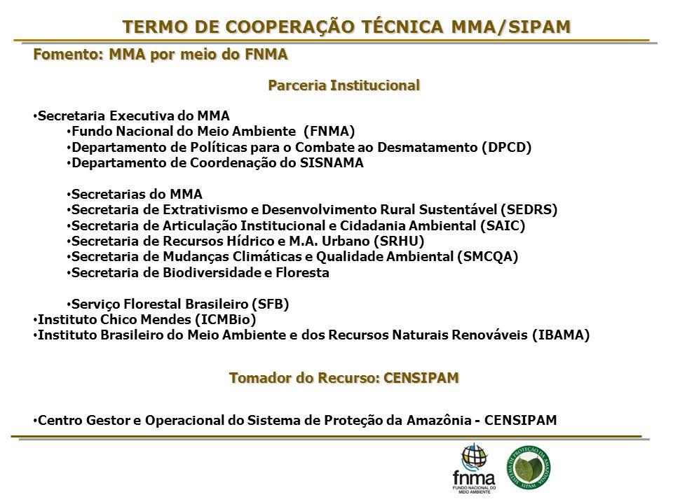 Fomento: MMA por meio do FNMA Parceria Institucional Secretaria Executiva do MMA Fundo Nacional do Meio Ambiente (FNMA) Departamento de Políticas para