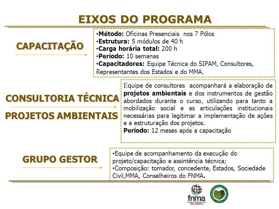 PÚBLICO-ALVO 2 técnicos indicados pela Prefeitura Municipal, preferencialmente servidores públicos efetivos envolvidos com a Política Municipal de Meio Ambiente.