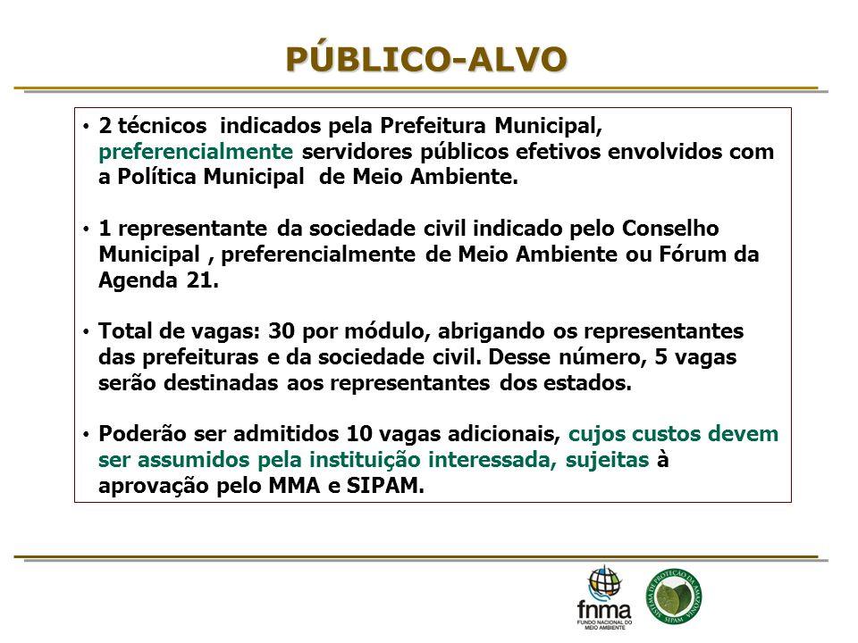 PÚBLICO-ALVO 2 técnicos indicados pela Prefeitura Municipal, preferencialmente servidores públicos efetivos envolvidos com a Política Municipal de Mei