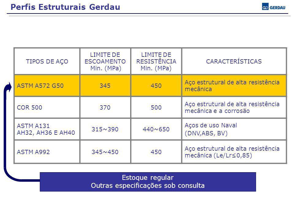 TIPOS DE AÇO LIMITE DE ESCOAMENTO Min. (MPa) LIMITE DE RESISTÊNCIA Min. (MPa) CARACTERÍSTICAS ASTM A572 G50345450 Aço estrutural de alta resistência m