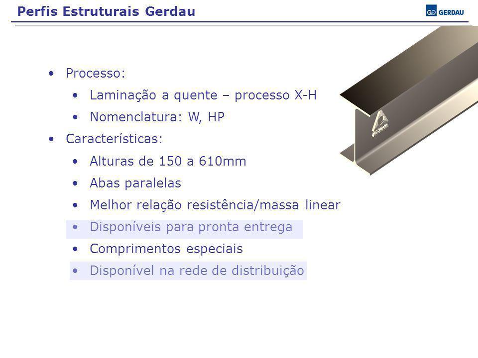 Processo: Laminação a quente – processo X-H Nomenclatura: W, HP Características: Alturas de 150 a 610mm Abas paralelas Melhor relação resistência/mass