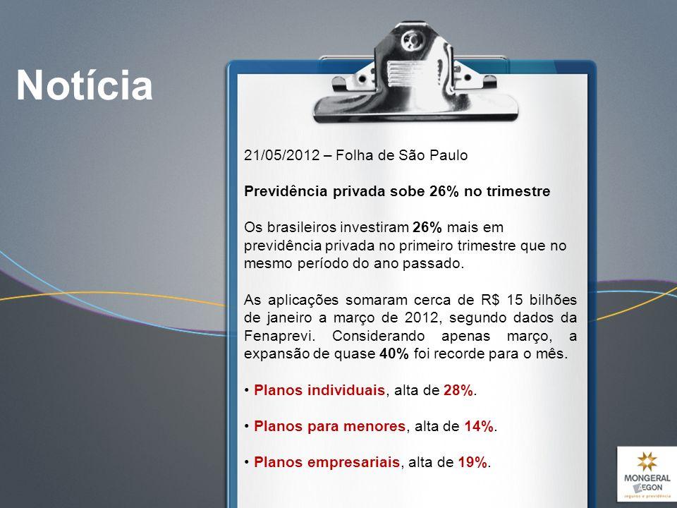 Notícia 21/05/2012 – Folha de São Paulo Previdência privada sobe 26% no trimestre Os brasileiros investiram 26% mais em previdência privada no primeiro trimestre que no mesmo período do ano passado.