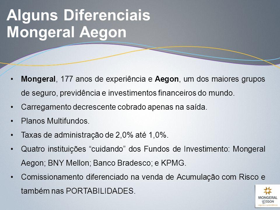 Alguns Diferenciais Mongeral Aegon Mongeral, 177 anos de experiência e Aegon, um dos maiores grupos de seguro, previdência e investimentos financeiros do mundo.
