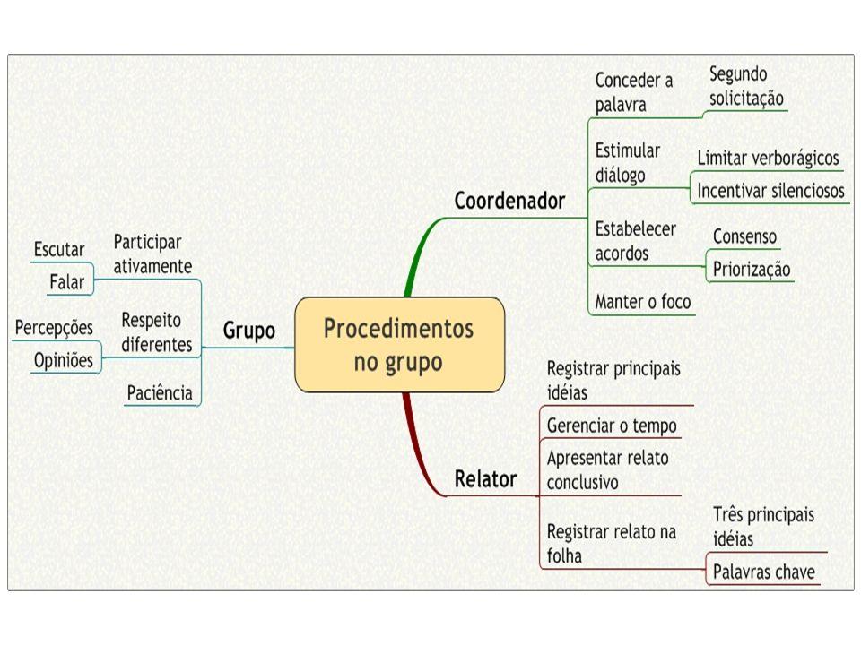 A palavra-chave para memorização é aquela que conduz a mente na direção certa, dando- lhe a possibilidade de recriar uma informação no sentido desejado.