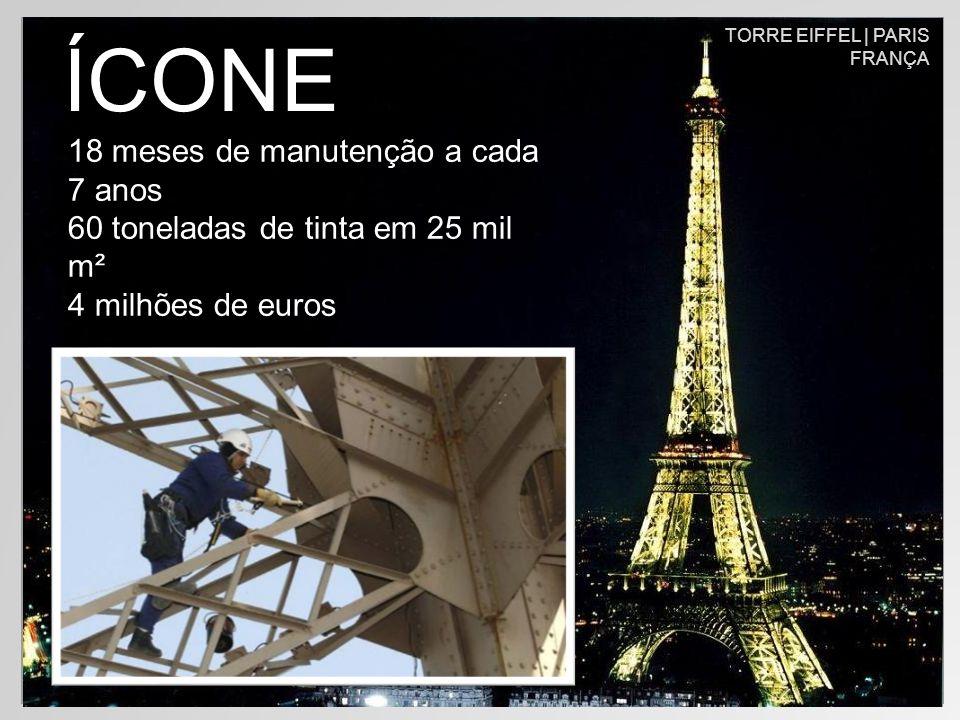TORRE EIFFEL | PARIS FRANÇA 18 meses de manutenção a cada 7 anos 60 toneladas de tinta em 25 mil m² 4 milhões de euros ÍCONE
