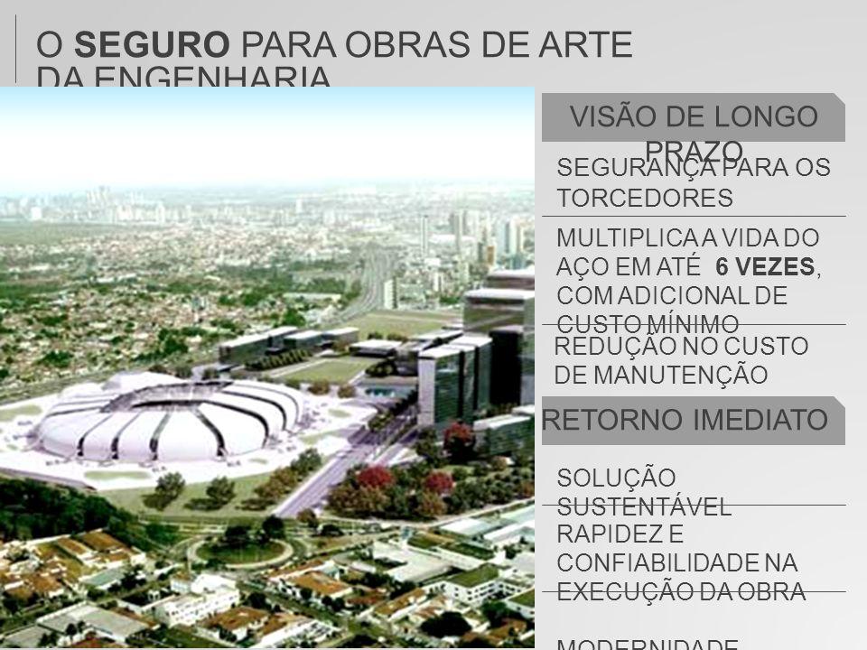 O SEGURO PARA OBRAS DE ARTE DA ENGENHARIA VISÃO DE LONGO PRAZO SEGURANÇA PARA OS TORCEDORES MULTIPLICA A VIDA DO AÇO EM ATÉ 6 VEZES, COM ADICIONAL DE CUSTO MÍNIMO REDUÇÃO NO CUSTO DE MANUTENÇÃO RETORNO IMEDIATO RAPIDEZ E CONFIABILIDADE NA EXECUÇÃO DA OBRA MODERNIDADE ESTÉTICA SOLUÇÃO SUSTENTÁVEL