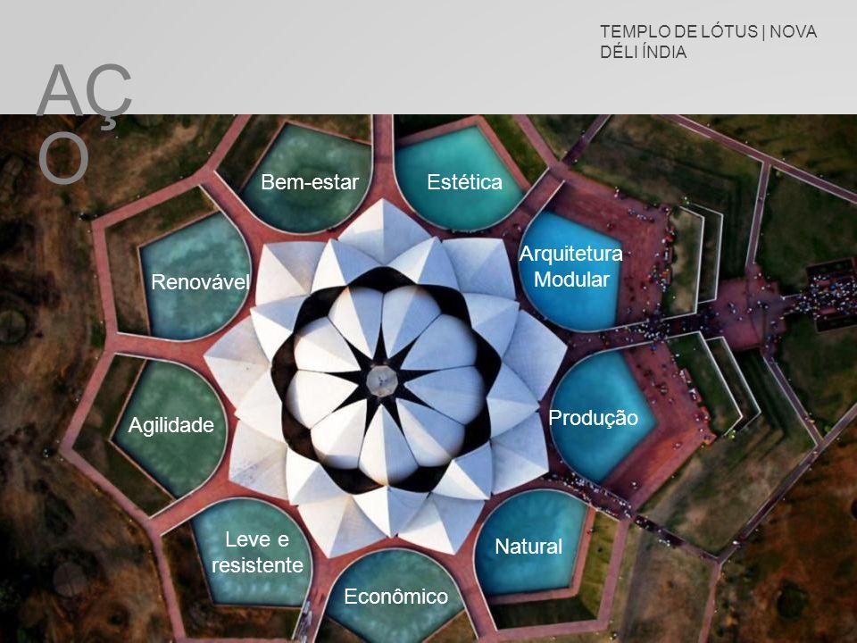 Arquitetura Modular Natural Leve e resistente Bem-estar Renovável AÇ O Estética Agilidade Econômico Produção TEMPLO DE LÓTUS | NOVA DÉLI ÍNDIA